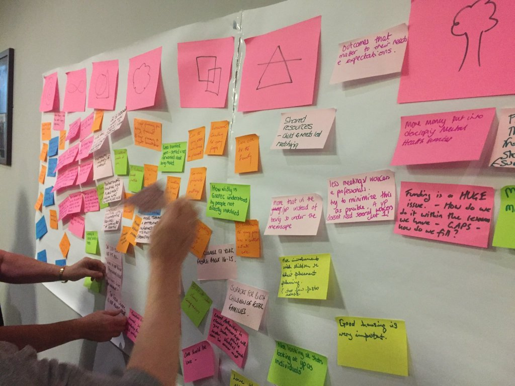 wall of ideas on postits
